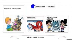 """45109357 300x167 - Малюнки на тему """"Мій безпечний Інтернетпростір"""""""