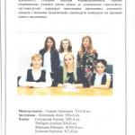 53470998 150x150 - Гімназійні міністерства 2013-2014 н.р.