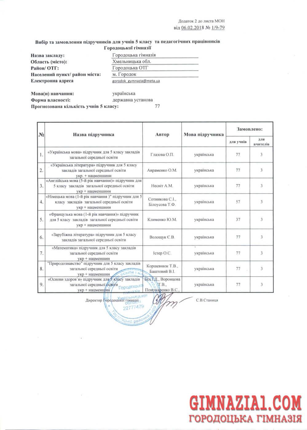 skanirovanie0011 - Про вибір і замовлення підручників для 5 класу