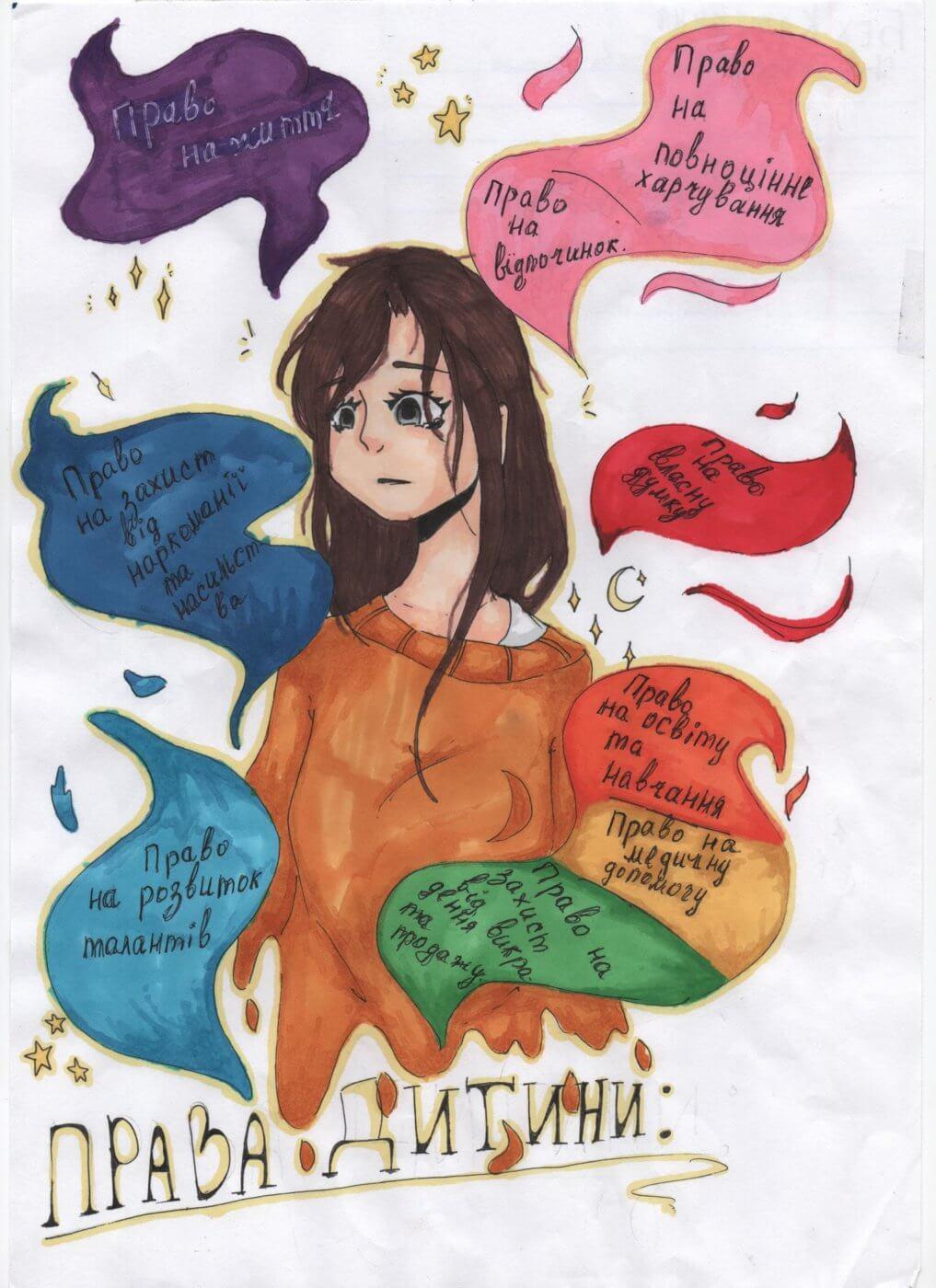 beh kateryna 1017x1400 - Всеукраїнський конкурс шкільних малюнків «Мої права»