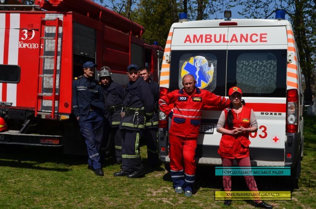 dsc 0415 - ІІ етап Всеукраїнського змагання #Хештег_Марафон #SafetyChallenge